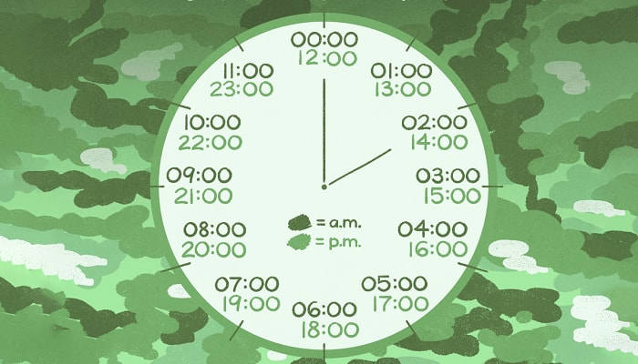 what time is 16 in military time
